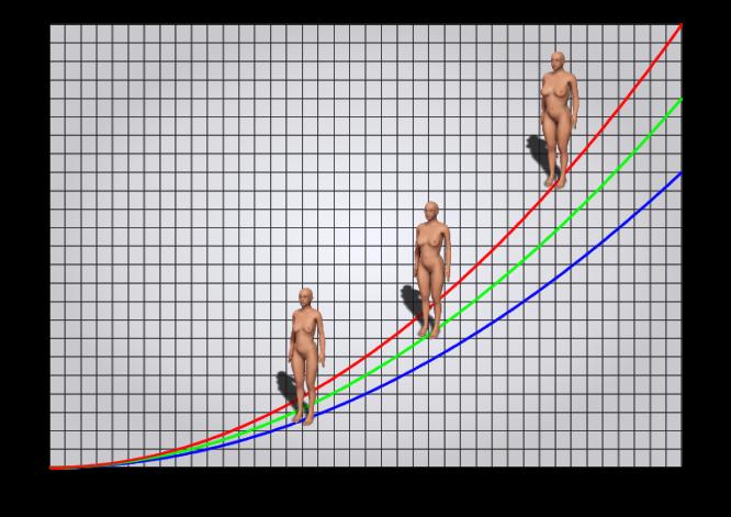 BMI inteks tezine tabela